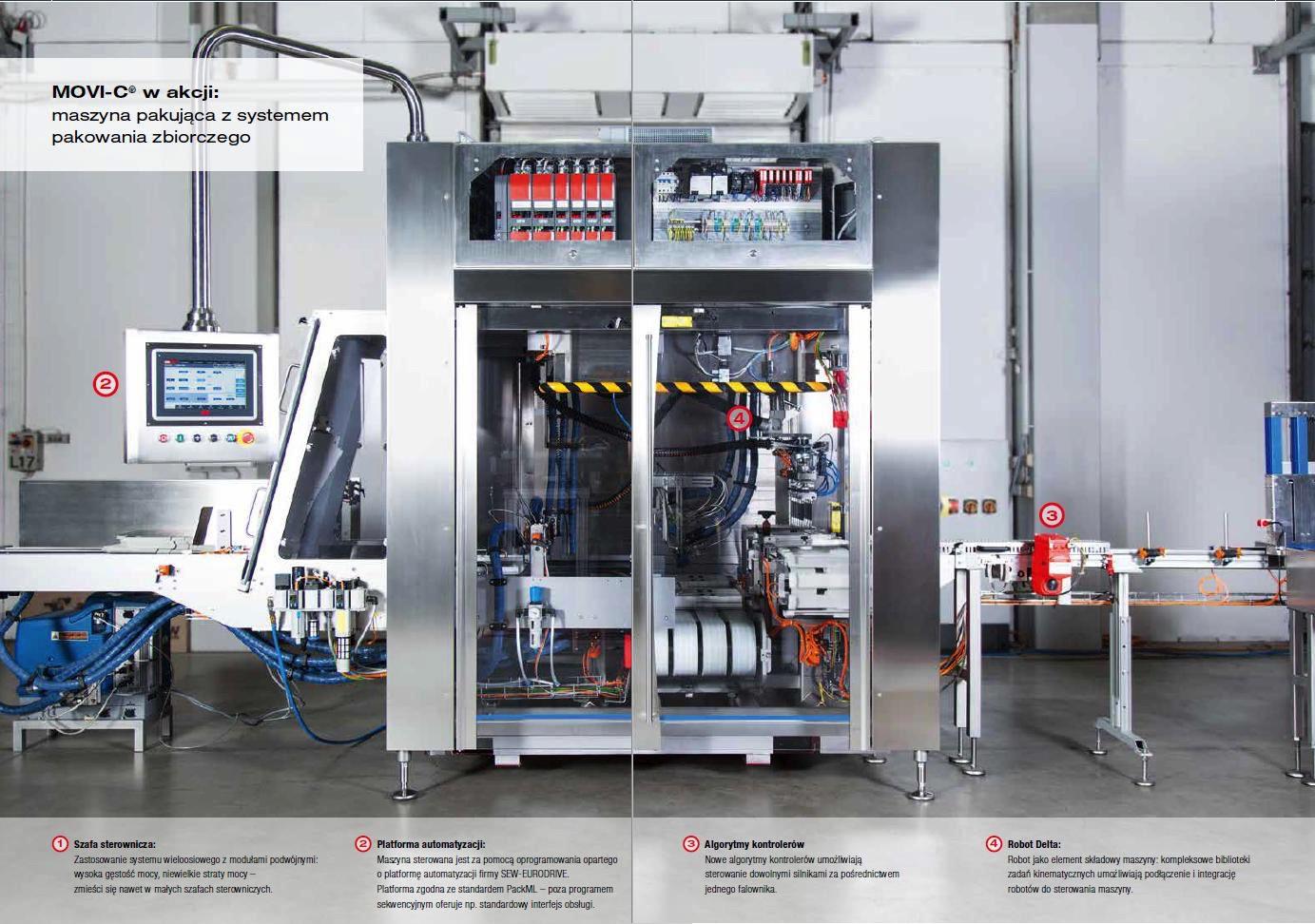 MOVI-C® – modułowy system automatyki