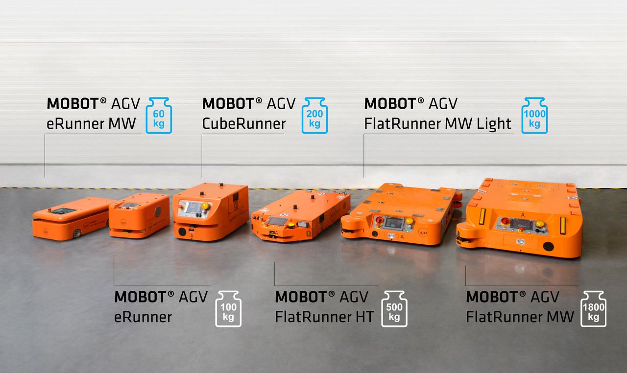 Roboty MOBOT® AGV WObit