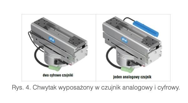 Chwytak wyposażony w czujnik analogowy oraz cyfrowy