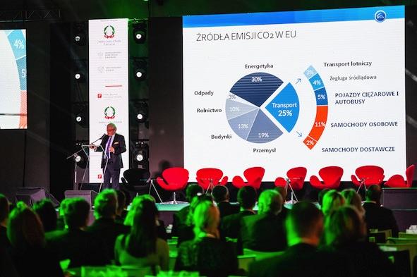 Wykład podczas International Automotive Business Meeting 2018